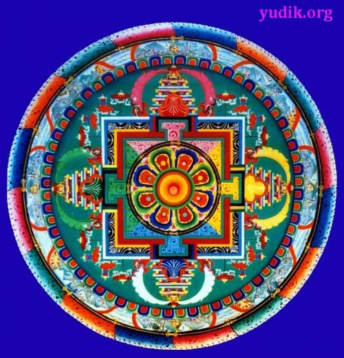 Далай-Лама, Елена Рерих, Живая этика, Книги, Лхаса, тибетский буддизм, Махатмы Тибета, Николай Рерих, Тибет, тибетский шаманизм,Философия, Центрально-азиатская экспедиция, Шамбала, Юрий Рерих,